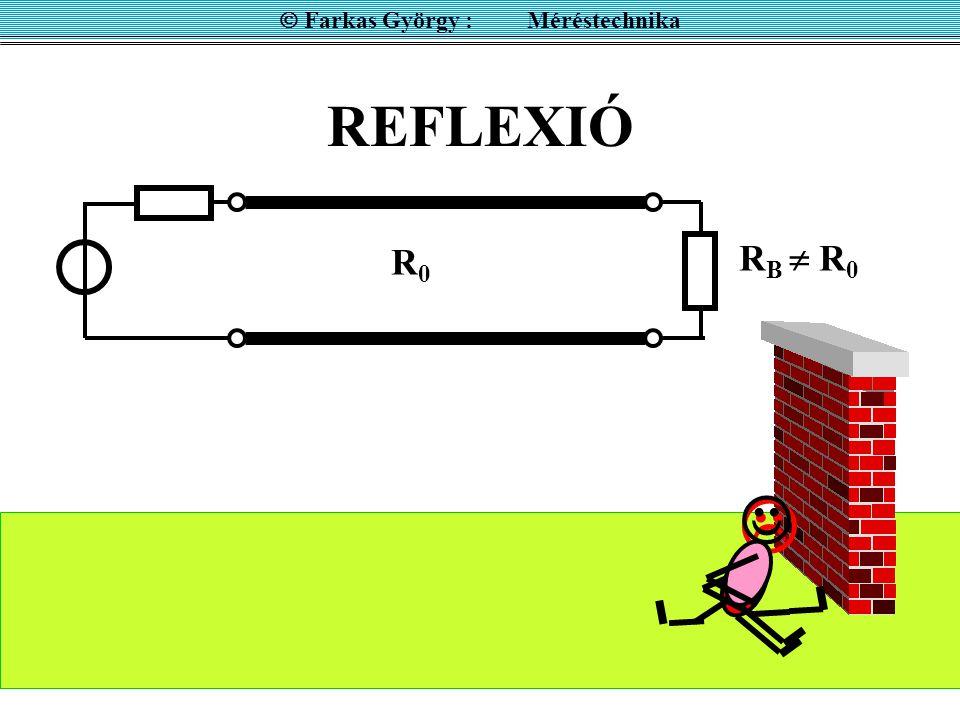 REFLEXIÓ  R B  R 0 R0R0  Farkas György : Méréstechnika