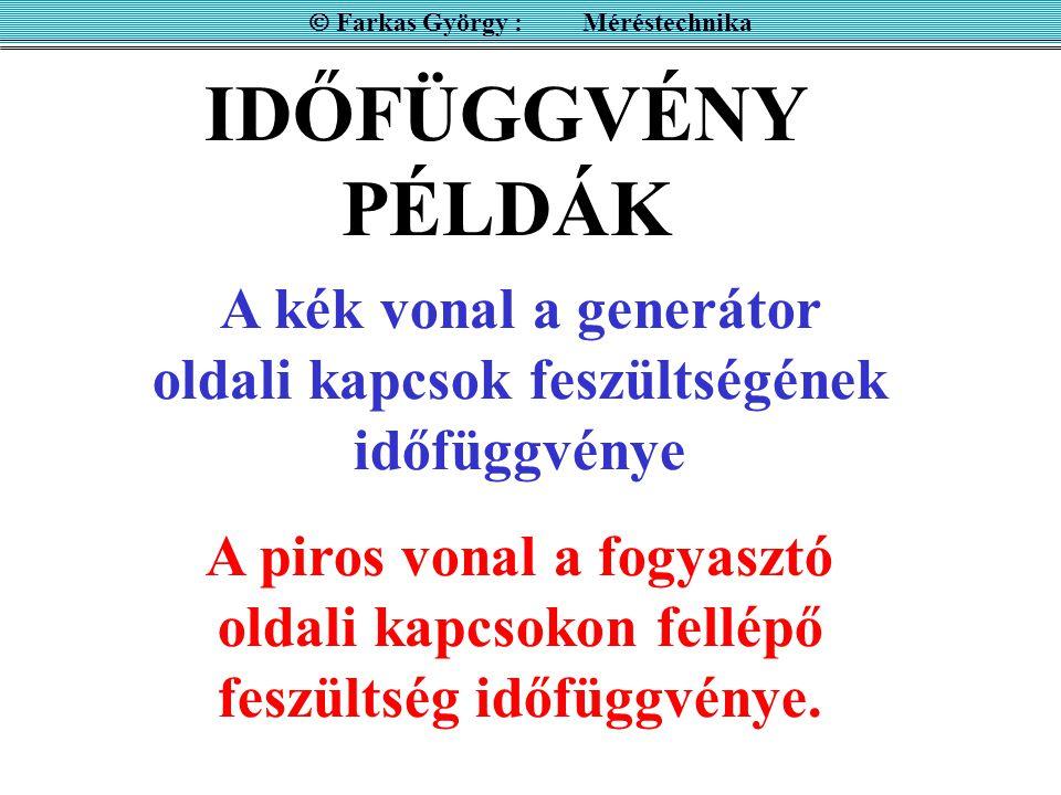 IDŐFÜGGVÉNY PÉLDÁK  Farkas György : Méréstechnika A kék vonal a generátor oldali kapcsok feszültségének időfüggvénye A piros vonal a fogyasztó oldali