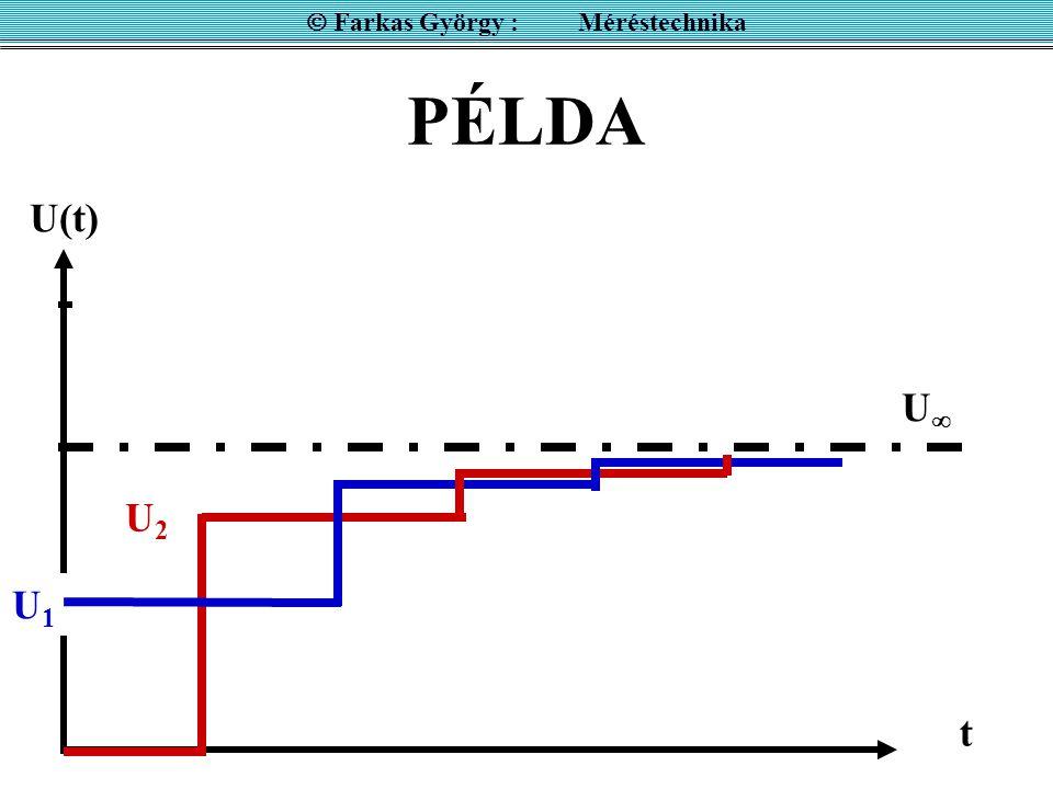 PÉLDA U(t) UU 2 U2U2 U1U1 t  Farkas György : Méréstechnika