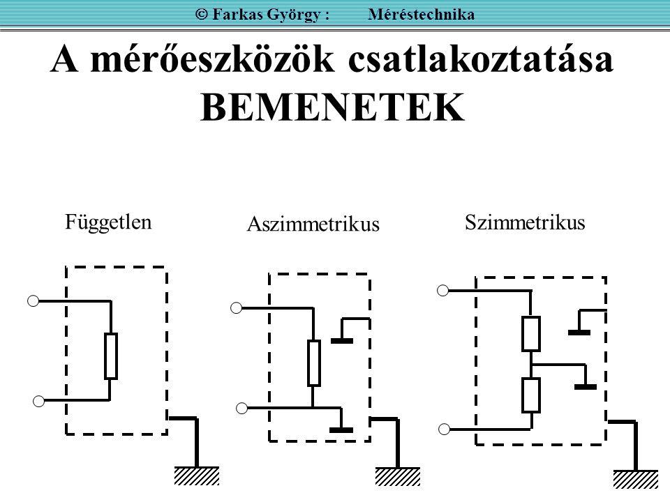 A mérőeszközök csatlakoztatása BEMENETEK  Farkas György : Méréstechnika Független Aszimmetrikus Szimmetrikus