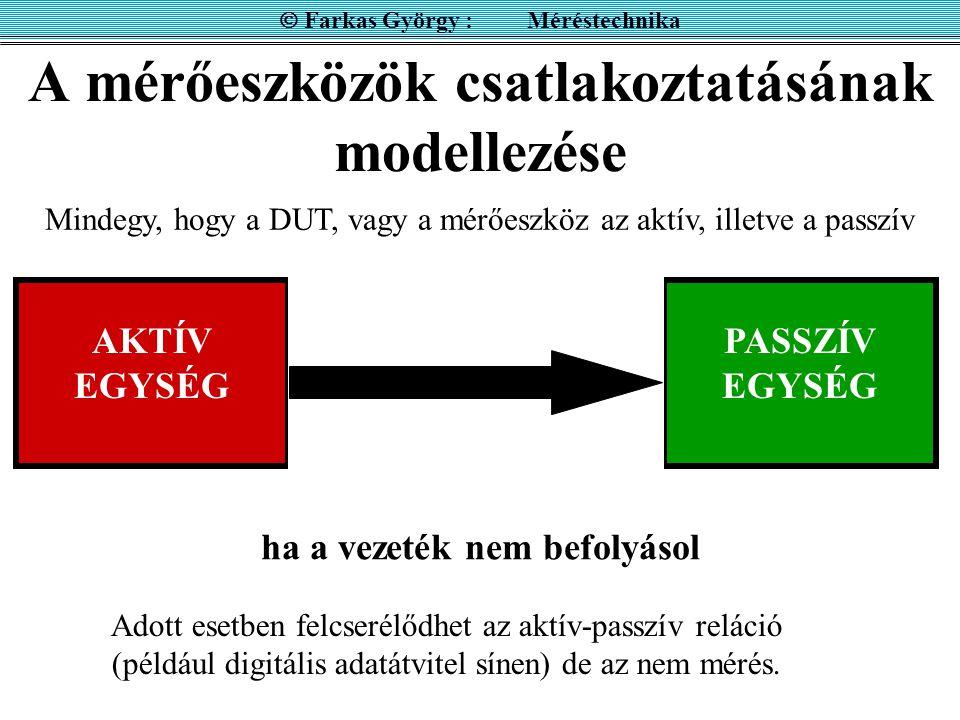 A mérőeszközök csatlakoztatásának modellezése AKTÍV EGYSÉG  Farkas György : Méréstechnika PASSZÍV EGYSÉG VEZETÉK Mindegy, hogy a DUT, vagy a mérőeszk