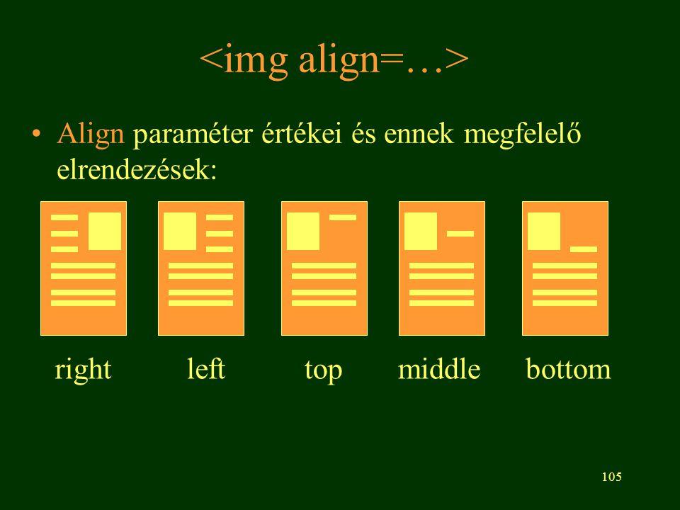105 Align paraméter értékei és ennek megfelelő elrendezések: rightlefttopmiddlebottom