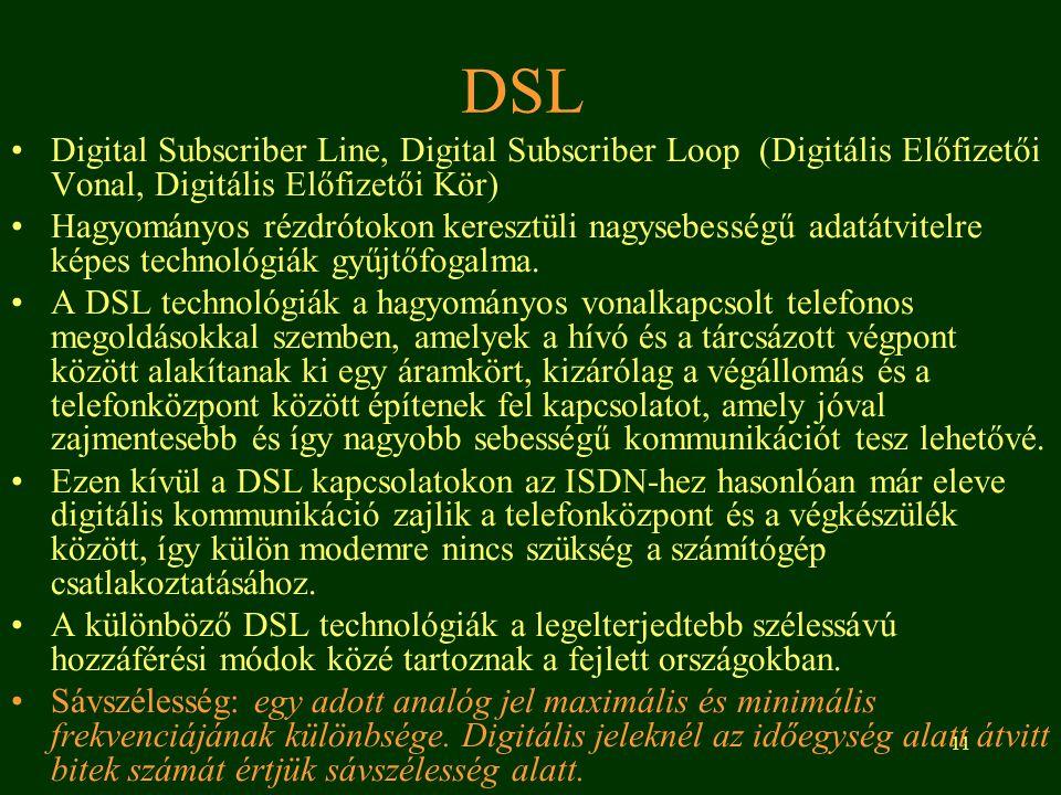 11 DSL Digital Subscriber Line, Digital Subscriber Loop (Digitális Előfizetői Vonal, Digitális Előfizetői Kör) Hagyományos rézdrótokon keresztüli nagy