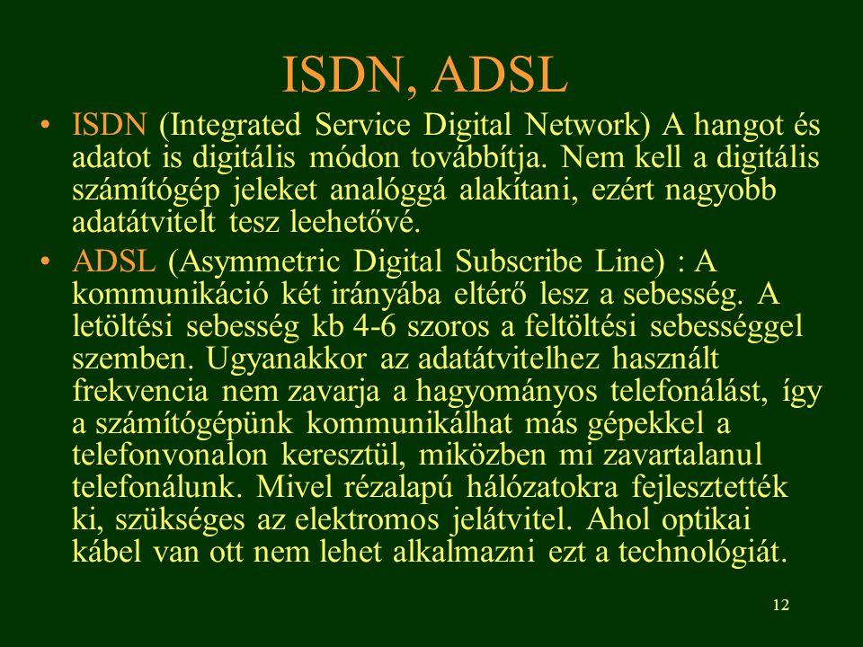 12 ISDN, ADSL ISDN (Integrated Service Digital Network) A hangot és adatot is digitális módon továbbítja. Nem kell a digitális számítógép jeleket anal