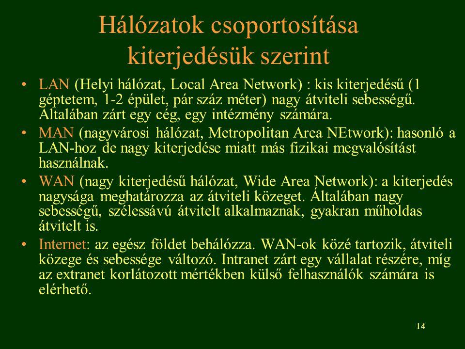14 Hálózatok csoportosítása kiterjedésük szerint LAN (Helyi hálózat, Local Area Network) : kis kiterjedésű (1 géptetem, 1-2 épület, pár száz méter) na