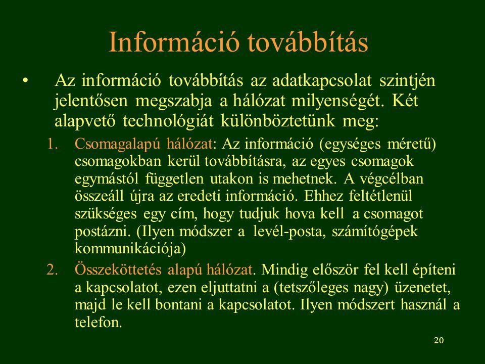 20 Információ továbbítás Az információ továbbítás az adatkapcsolat szintjén jelentősen megszabja a hálózat milyenségét. Két alapvető technológiát külö