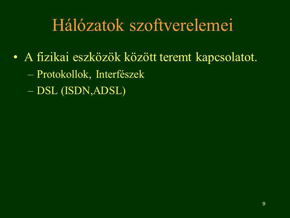 60 Ajánlott olvasmány Windows szerver 2003 üzemeltetési feladatai, használata (magyar nyelven): http://www.microsoft.com/technet/prodtechnol/ windowsserver2003/hu/library/ServerHelp/ca7f5 ceb-a55a-45e2-b8ef-c54a870acf43.mspx