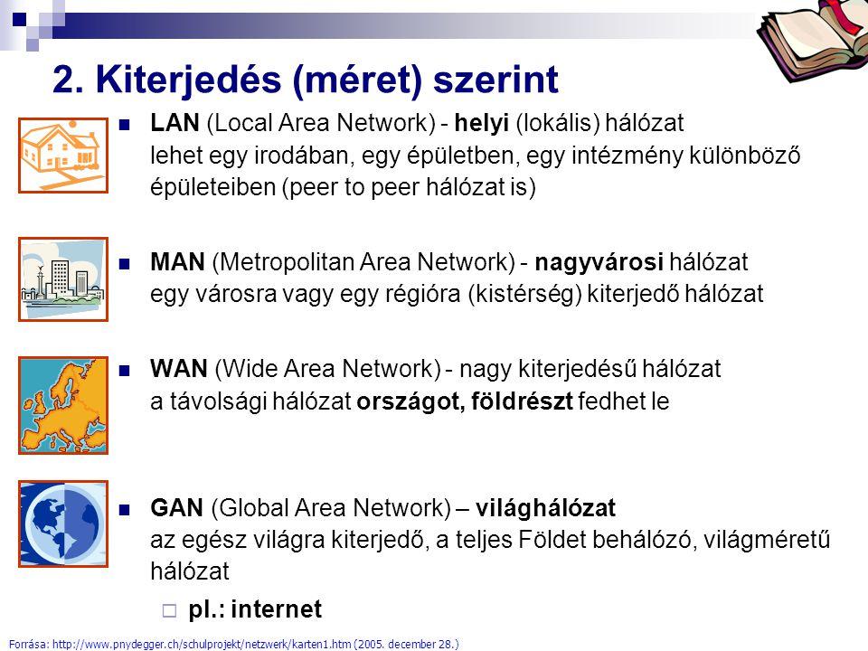 Bóta Laca 2. Kiterjedés (méret) szerint LAN (Local Area Network) - helyi (lokális) hálózat lehet egy irodában, egy épületben, egy intézmény különböző