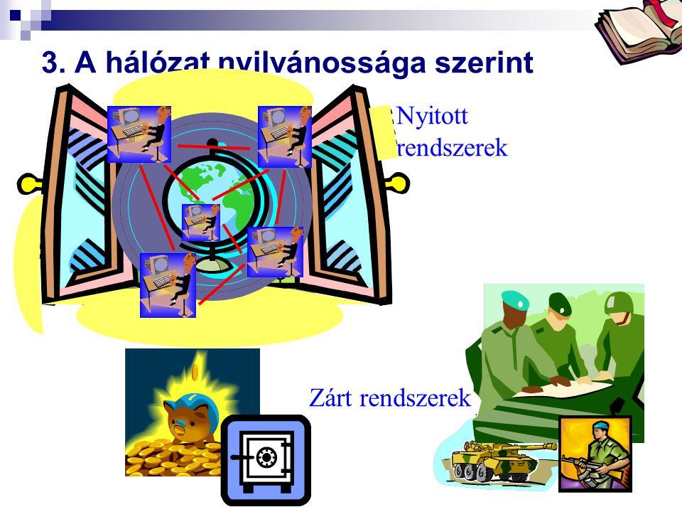 Bóta Laca 3. A hálózat nyilvánossága szerint Zárt rendszerek Nyitott rendszerek