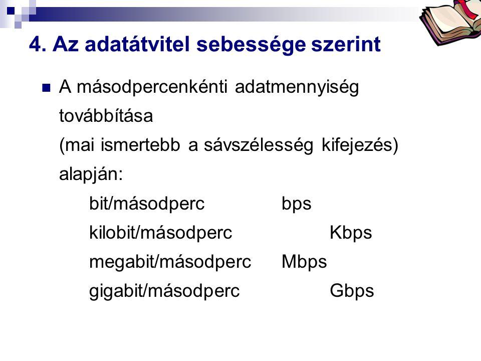 Bóta Laca 4. Az adatátvitel sebessége szerint A másodpercenkénti adatmennyiség továbbítása (mai ismertebb a sávszélesség kifejezés) alapján: bit/másod
