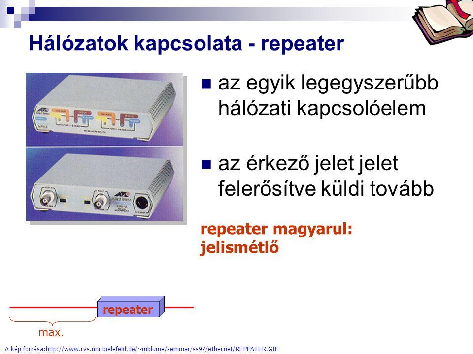 Bóta Laca Hálózatok kapcsolata - repeater az egyik legegyszerűbb hálózati kapcsolóelem az érkező jelet jelet felerősítve küldi tovább A kép forrása:ht