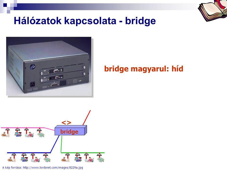 Bóta Laca Hálózatok kapcsolata - bridge A kép forrása: http://www.lordsnet.com/images/8229a.jpg bridge magyarul: híd bridge <>