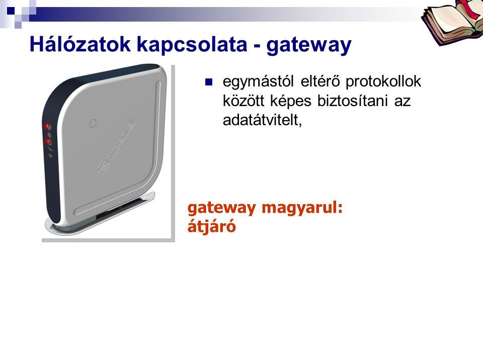 Bóta Laca Hálózatok kapcsolata - gateway egymástól eltérő protokollok között képes biztosítani az adatátvitelt, gateway magyarul: átjáró