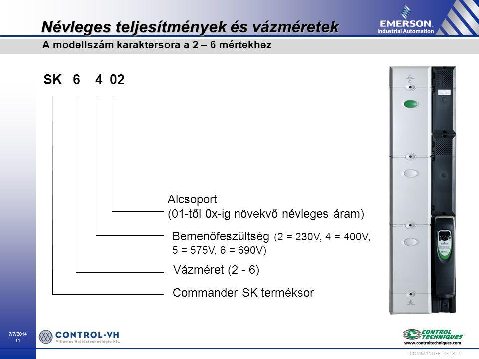 7/7/2014 11 COMMANDER_SK_PLD Névleges teljesítmények és vázméretek A modellszám karaktersora a 2 – 6 mértekhez Alcsoport (01-től 0x-ig növekvő névlege