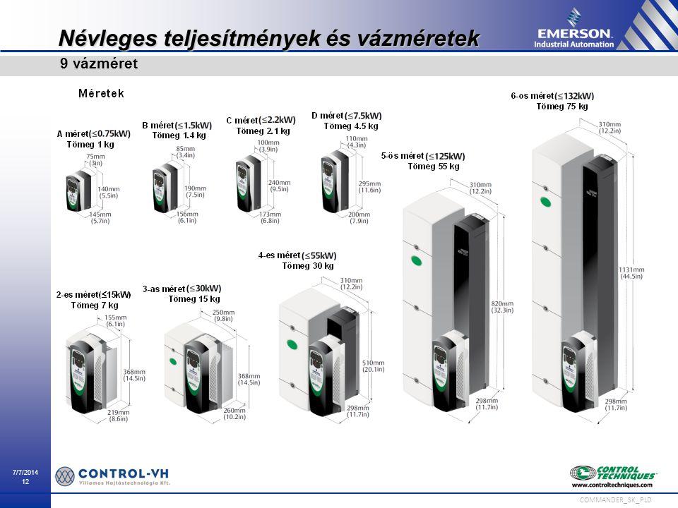 7/7/2014 12 COMMANDER_SK_PLD Névleges teljesítmények és vázméretek 9 vázméret