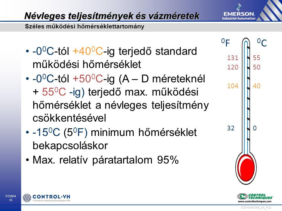 7/7/2014 13 COMMANDER_SK_PLD Névleges teljesítmények és vázméretek -0 0 C-tól +40 0 C-ig terjedő standard működési hőmérséklet -0 0 C-tól +50 0 C-ig (