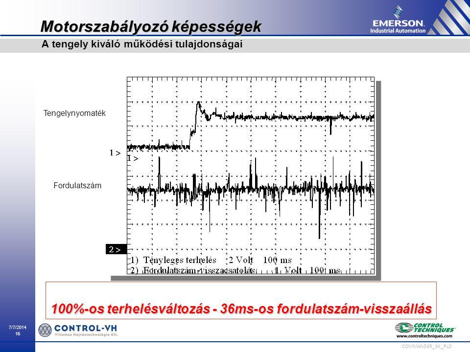 7/7/2014 16 COMMANDER_SK_PLD Tengelynyomaték Fordulatszám Motorszabályozó képességek A tengely kiváló működési tulajdonságai 100%-os terhelésváltozás