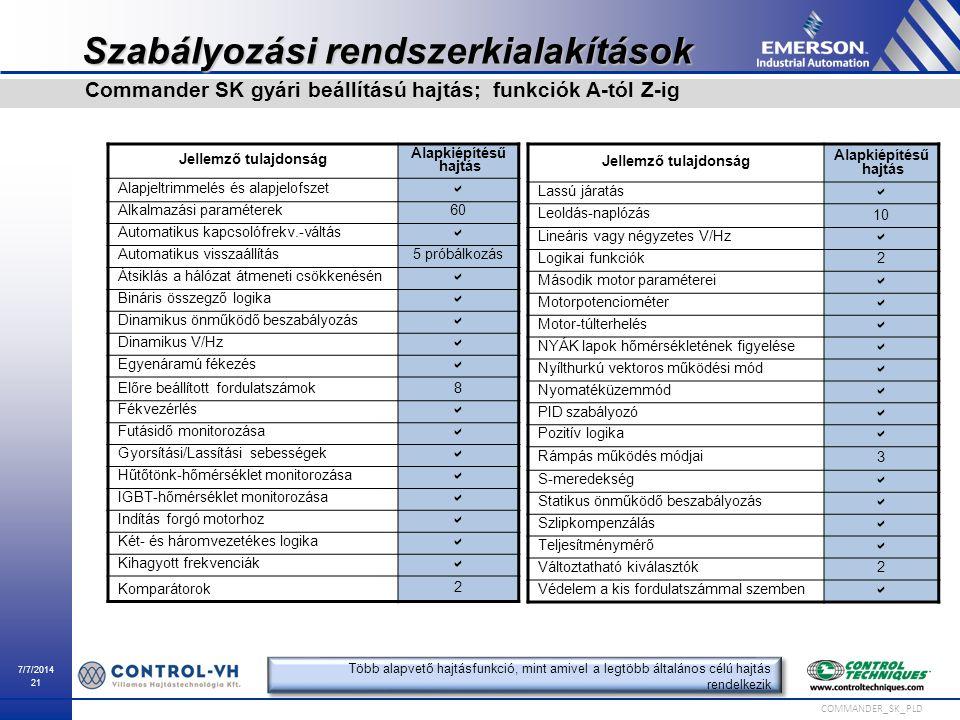 7/7/2014 21 COMMANDER_SK_PLD Szabályozási rendszerkialakítások Commander SK gyári beállítású hajtás; funkciók A-tól Z-ig Több alapvető hajtásfunkció,