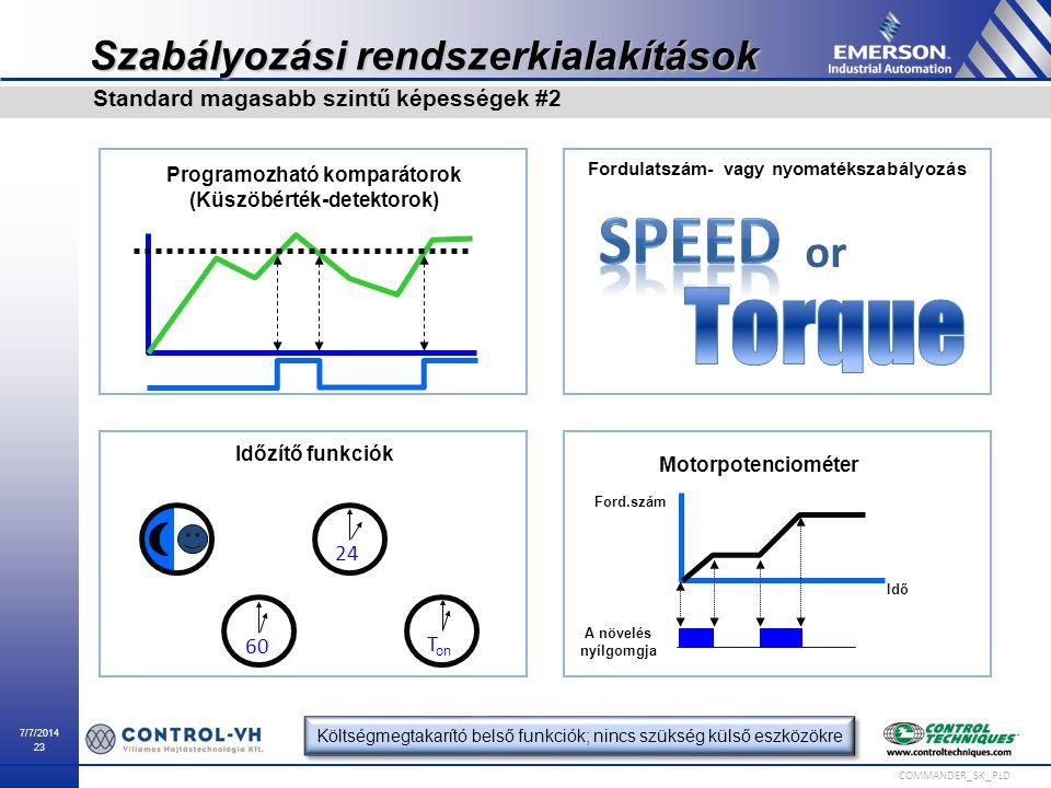 7/7/2014 23 COMMANDER_SK_PLD Programozható komparátorok (Küszöbérték-detektorok) Fordulatszám- vagy nyomatékszabályozás Motorpotenciométer Idő Ford.sz