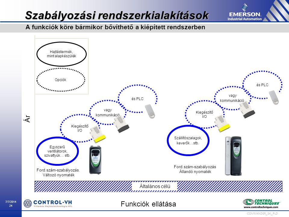 7/7/2014 24 COMMANDER_SK_PLD Szabályozási rendszerkialakítások A funkciók köre bármikor bővíthető a kiépített rendszerben Ár Ford.szám-szabályozás. Vá