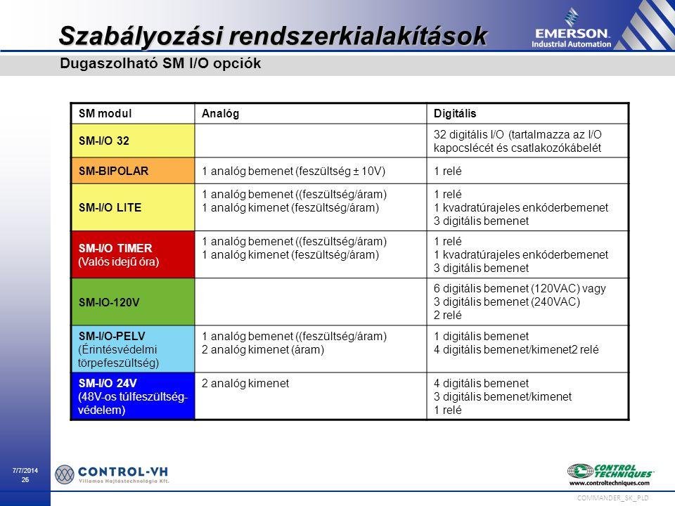 7/7/2014 26 COMMANDER_SK_PLD Szabályozási rendszerkialakítások Dugaszolható SM I/O opciók SM modulAnalógDigitális SM-I/O 32 32 digitális I/O (tartalma