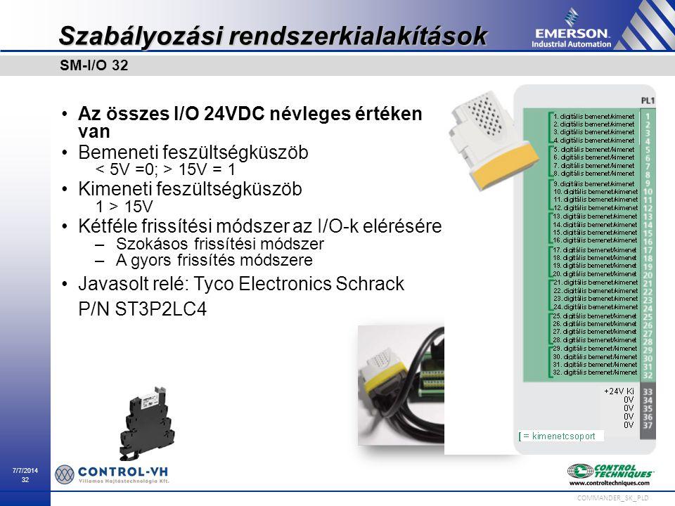 7/7/2014 32 COMMANDER_SK_PLD Szabályozási rendszerkialakítások Az összes I/O 24VDC névleges értéken van Bemeneti feszültségküszöb 15V = 1 Kimeneti fes