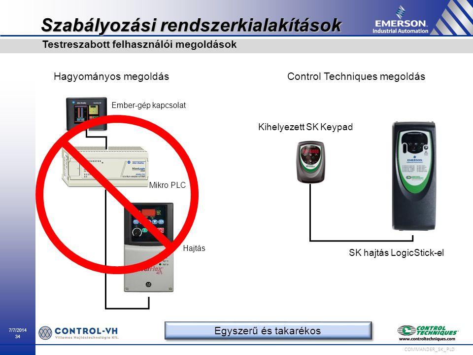 7/7/2014 34 COMMANDER_SK_PLD Hagyományos megoldás Control Techniques megoldás Kihelyezett SK Keypad SK hajtás LogicStick-el Ember-gép kapcsolat Mikro