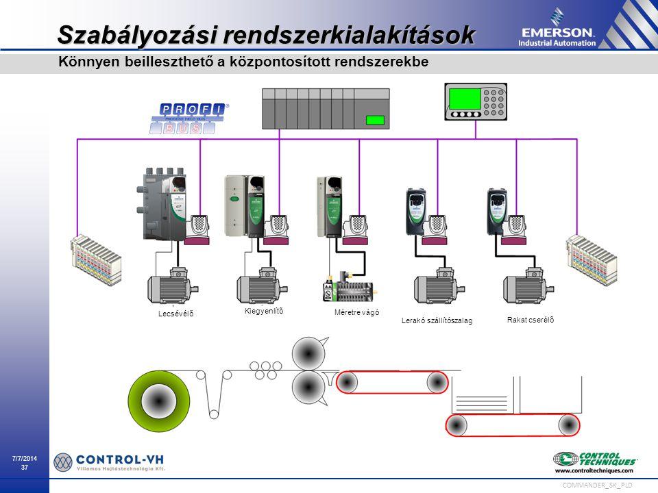 7/7/2014 37 COMMANDER_SK_PLD Szabályozási rendszerkialakítások Könnyen beilleszthető a központosított rendszerekbe Méretre vágó Lecsévélő Kiegyenlítő