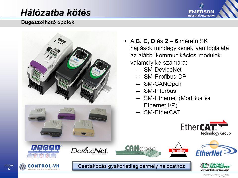 7/7/2014 39 COMMANDER_SK_PLD Hálózatba kötés Dugaszolható opciók Csatlakozás gyakorlatilag bármely hálózathoz A B, C, D és 2 – 6 méretű SK hajtások mi