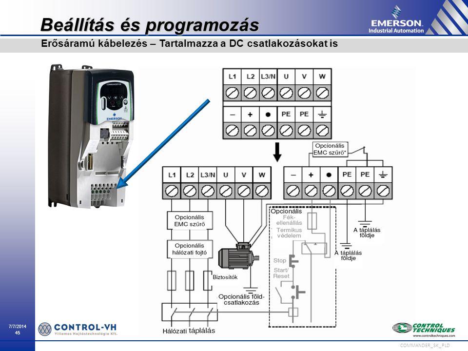 7/7/2014 45 COMMANDER_SK_PLD Beállítás és programozás Erősáramú kábelezés – Tartalmazza a DC csatlakozásokat is