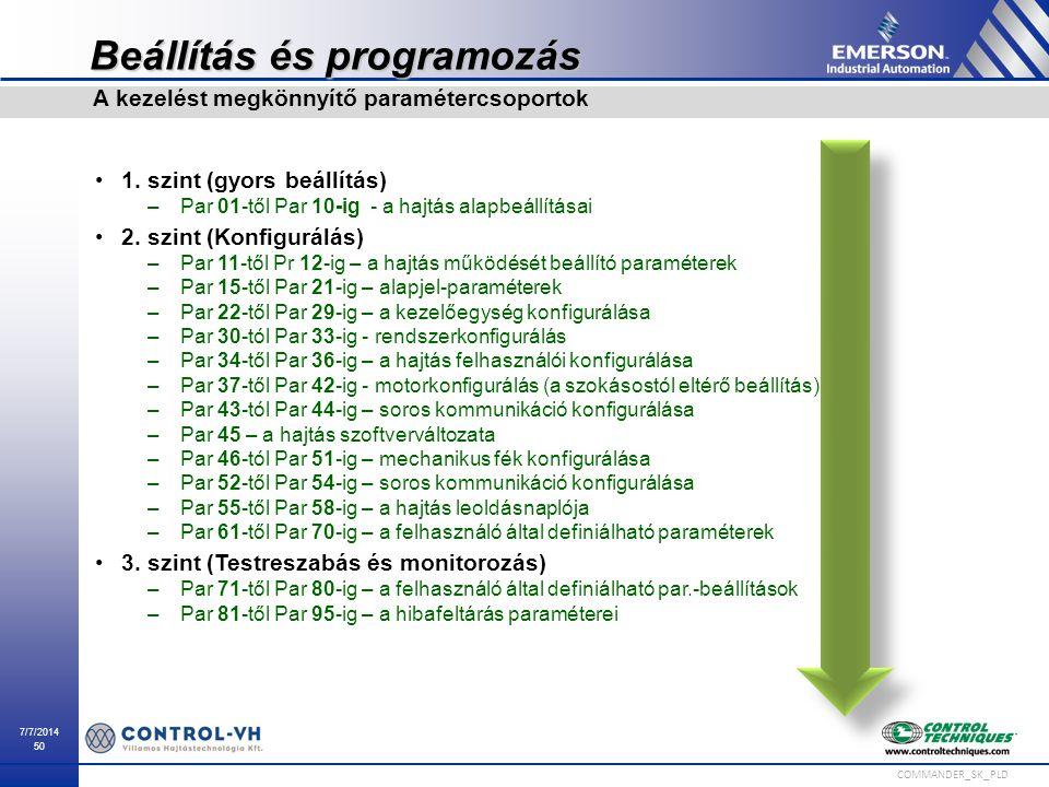 7/7/2014 50 COMMANDER_SK_PLD Beállítás és programozás 1. szint (gyors beállítás) –Par 01-től Par 10-ig - a hajtás alapbeállításai 2. szint (Konfigurál