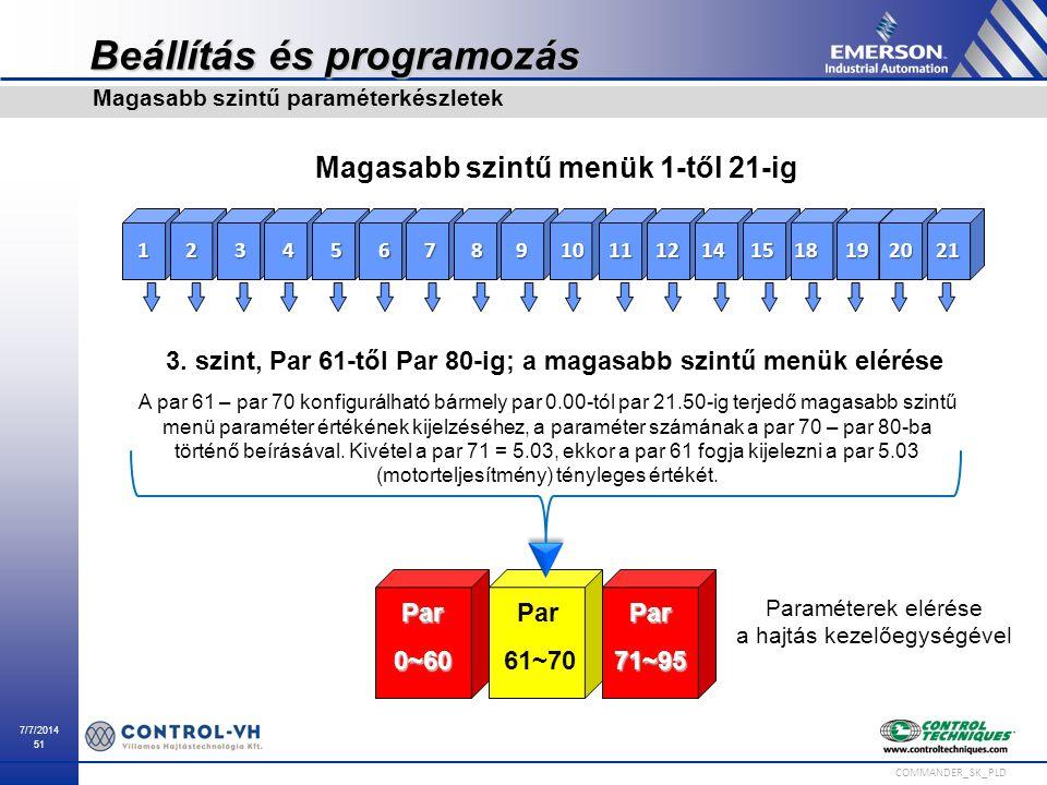 7/7/2014 51 COMMANDER_SK_PLD Beállítás és programozás Magasabb szintű paraméterkészletek 123456789101112141518192021 3. szint, Par 61-től Par 80-ig; a