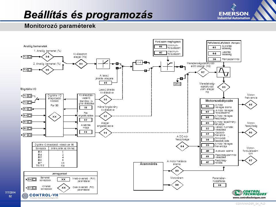 7/7/2014 52 COMMANDER_SK_PLD Beállítás és programozás Monitorozó paraméterek 1. Analóg bemenet (%) 2. Analóg bemenet (%) Analóg bemenetek Kiválasztott