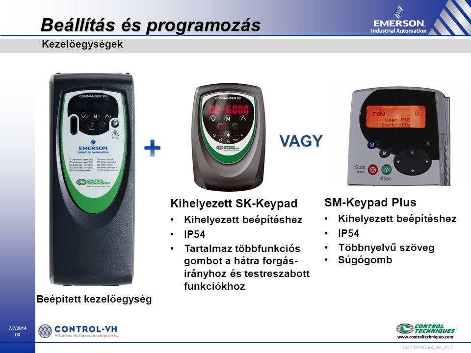 7/7/2014 53 COMMANDER_SK_PLD SM-Keypad Plus Kihelyezett beépítéshez IP54 Többnyelvű szöveg Súgógomb Kihelyezett SK-Keypad Kihelyezett beépítéshez IP54
