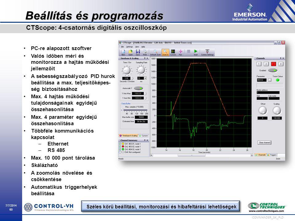 7/7/2014 60 COMMANDER_SK_PLD Beállítás és programozás PC-re alapozott szoftver Valós időben méri és monitorozza a hajtás működési jellemzőit A sebessé