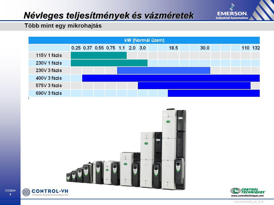 7/7/2014 8 COMMANDER_SK_PLD Névleges teljesítmények és vázméretek Több mint egy mikrohajtás