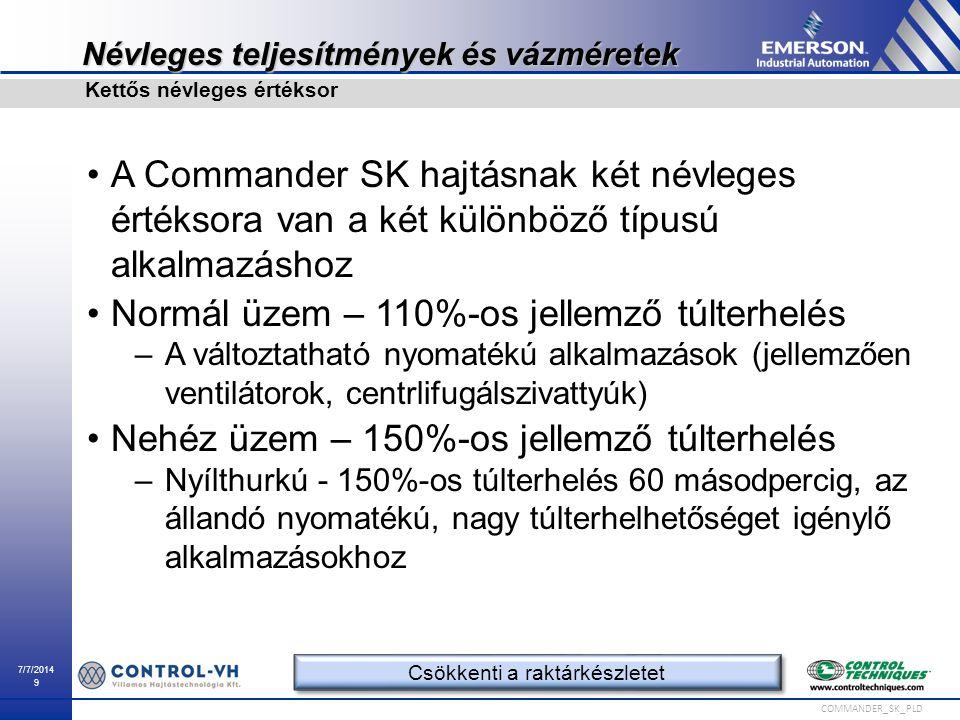7/7/2014 9 COMMANDER_SK_PLD Névleges teljesítmények és vázméretek A Commander SK hajtásnak két névleges értéksora van a két különböző típusú alkalmazá