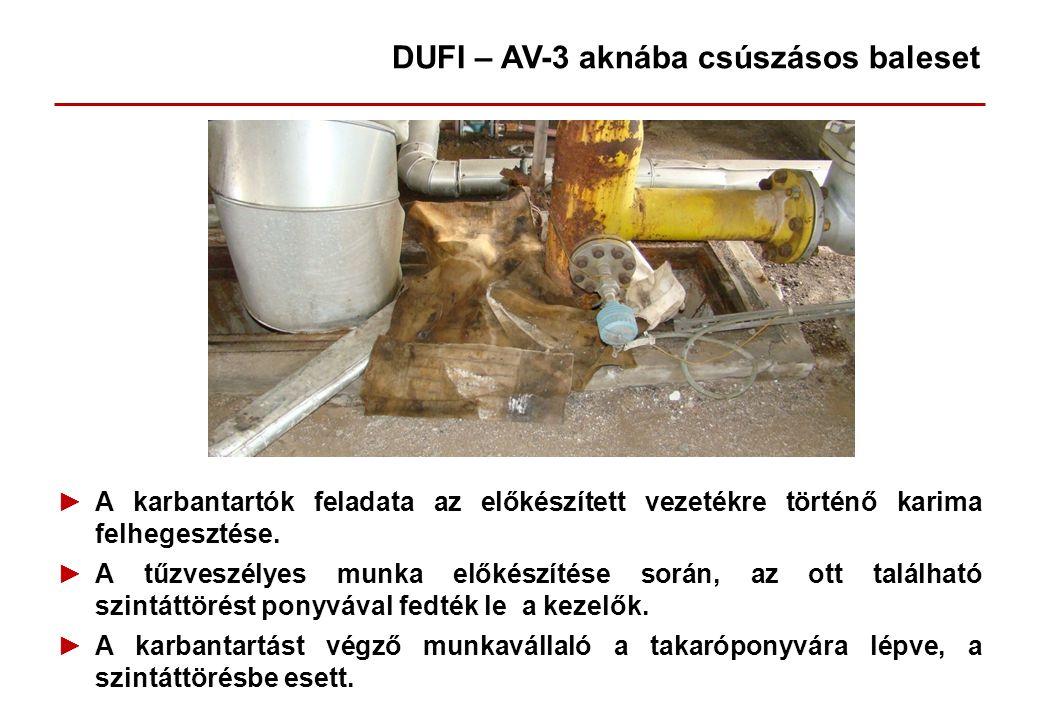 DUFI – AV-3 aknába csúszásos baleset ►A karbantartók feladata az előkészített vezetékre történő karima felhegesztése. ►A tűzveszélyes munka előkészíté