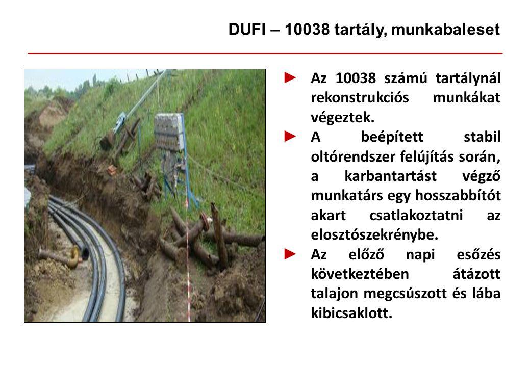 DUFI – 10038 tartály, munkabaleset ► Az 10038 számú tartálynál rekonstrukciós munkákat végeztek. ► A beépített stabil oltórendszer felújítás során, a