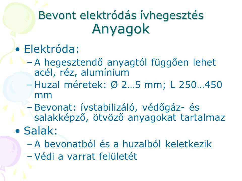 Bevont elektródás ívhegesztés Anyagok Elektróda: –A hegesztendő anyagtól függően lehet acél, réz, alumínium –Huzal méretek: Ø 2…5 mm; L 250…450 mm –Be