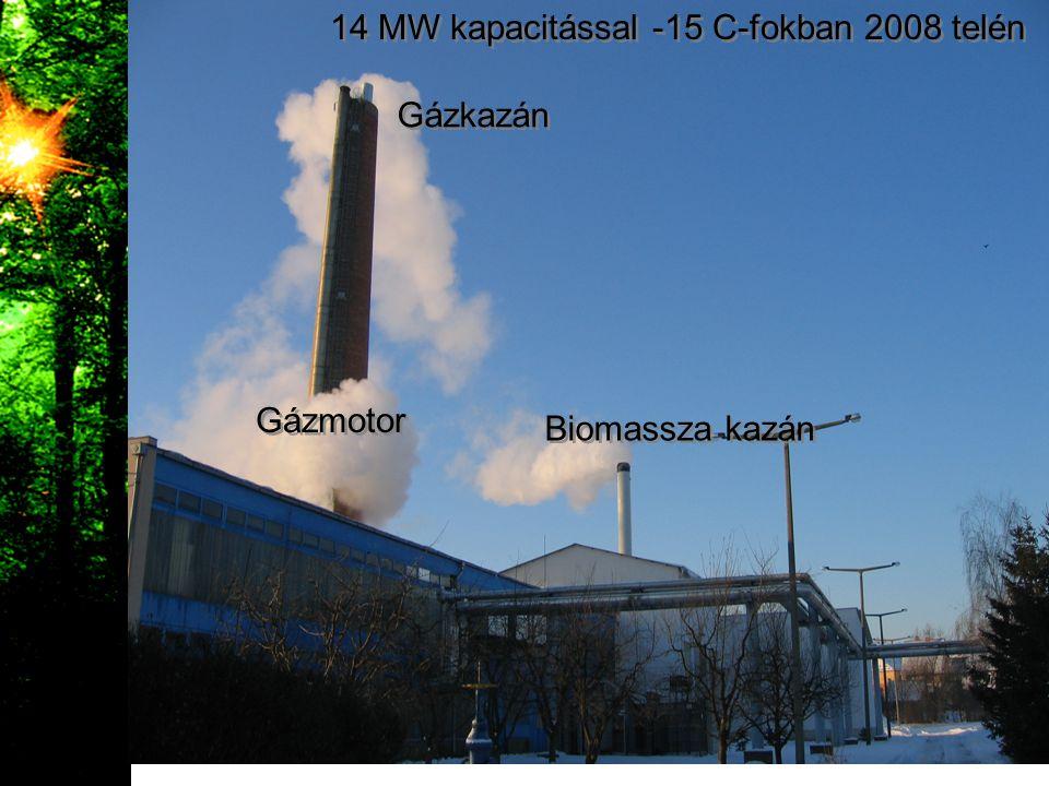 14 MW kapacitással -15 C-fokban 2008 telén Gázmotor Gázkazán Biomassza kazán Gázkazán