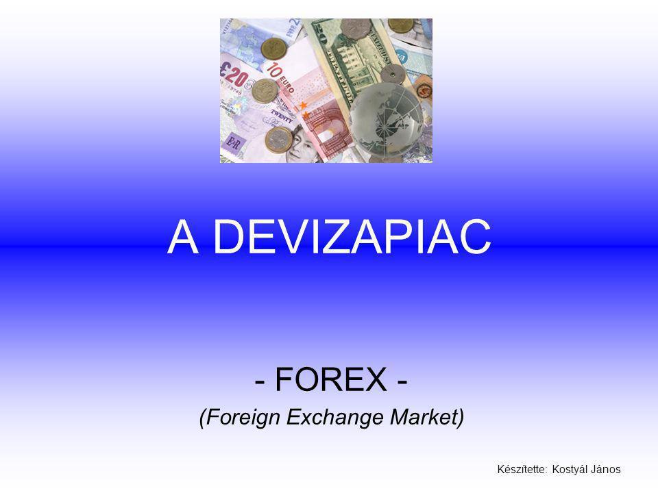 A DEVIZAPIAC - FOREX - (Foreign Exchange Market) Készítette: Kostyál János