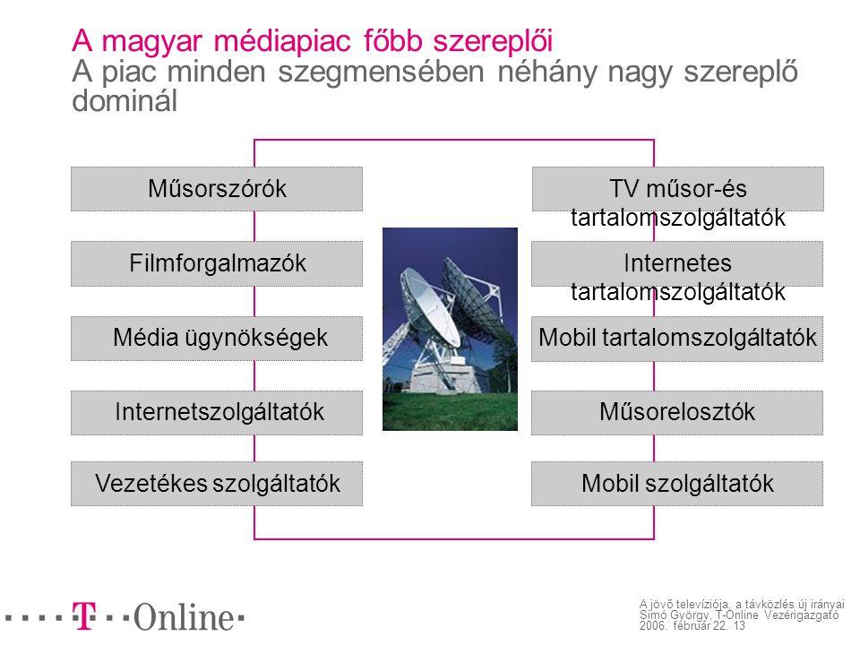 A jövő televíziója, a távközlés új irányai Simó György, T-Online Vezérigazgató 2006.