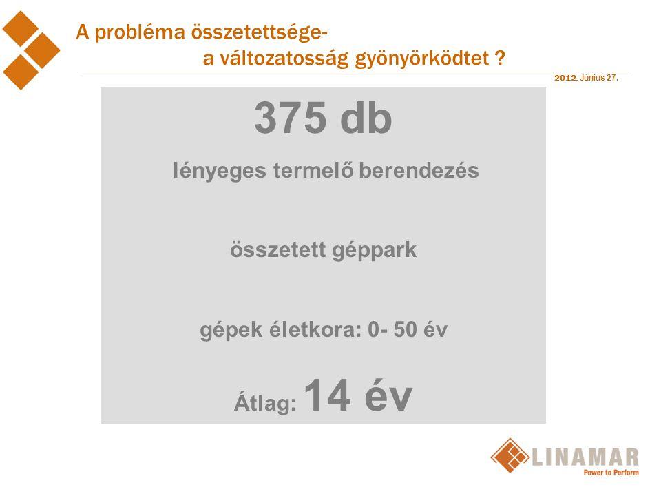 2012. Június 27. A probléma összetettsége- a változatosság gyönyörködtet ? 375 db lényeges termelő berendezés összetett géppark gépek életkora: 0- 50