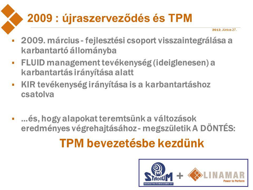 2012. Június 27. 2009 : újraszerveződés és TPM  2009. március - fejlesztési csoport visszaintegrálása a karbantartó állományba  FLUID management tev