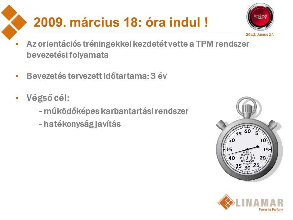 2012. Június 27. 2009. március 18: óra indul !  Az orientációs tréningekkel kezdetét vette a TPM rendszer bevezetési folyamata  Bevezetés tervezett