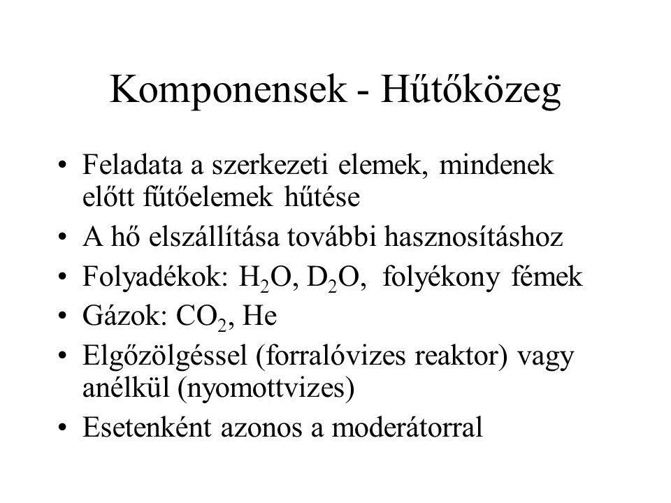 Komponensek - Hűtőközeg Feladata a szerkezeti elemek, mindenek előtt fűtőelemek hűtése A hő elszállítása további hasznosításhoz Folyadékok: H 2 O, D 2