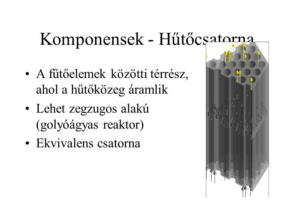 Komponensek - Hűtőcsatorna A fűtőelemek közötti térrész, ahol a hűtőközeg áramlik Lehet zegzugos alakú (golyóágyas reaktor) Ekvivalens csatorna