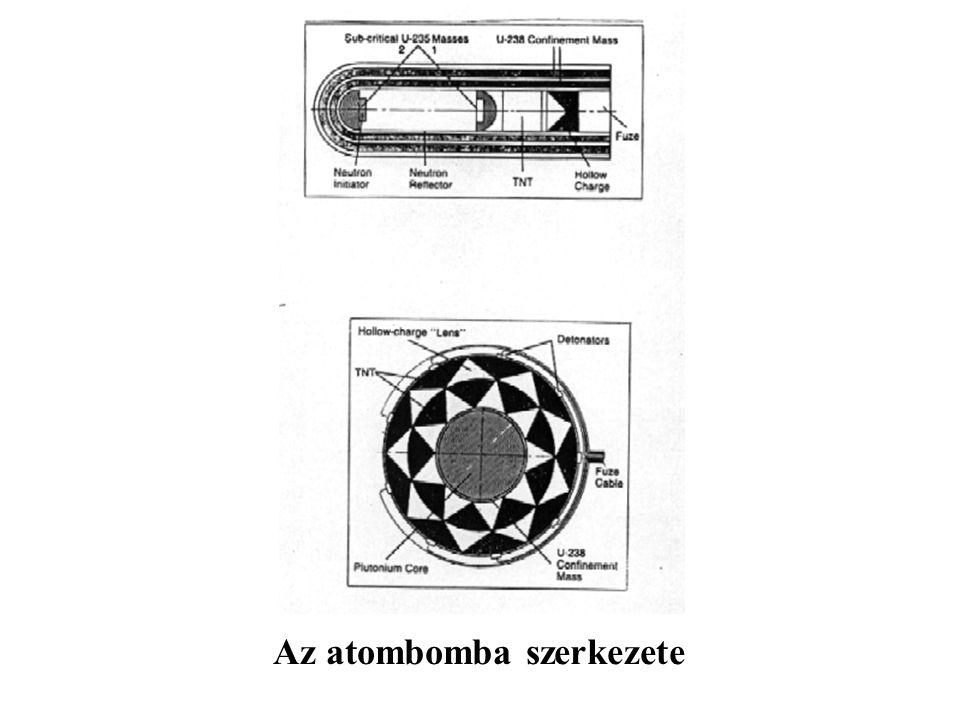 Az atombomba szerkezete