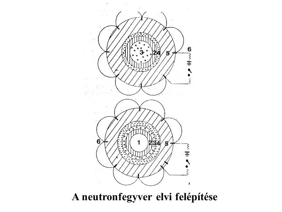 A neutronfegyver elvi felépítése